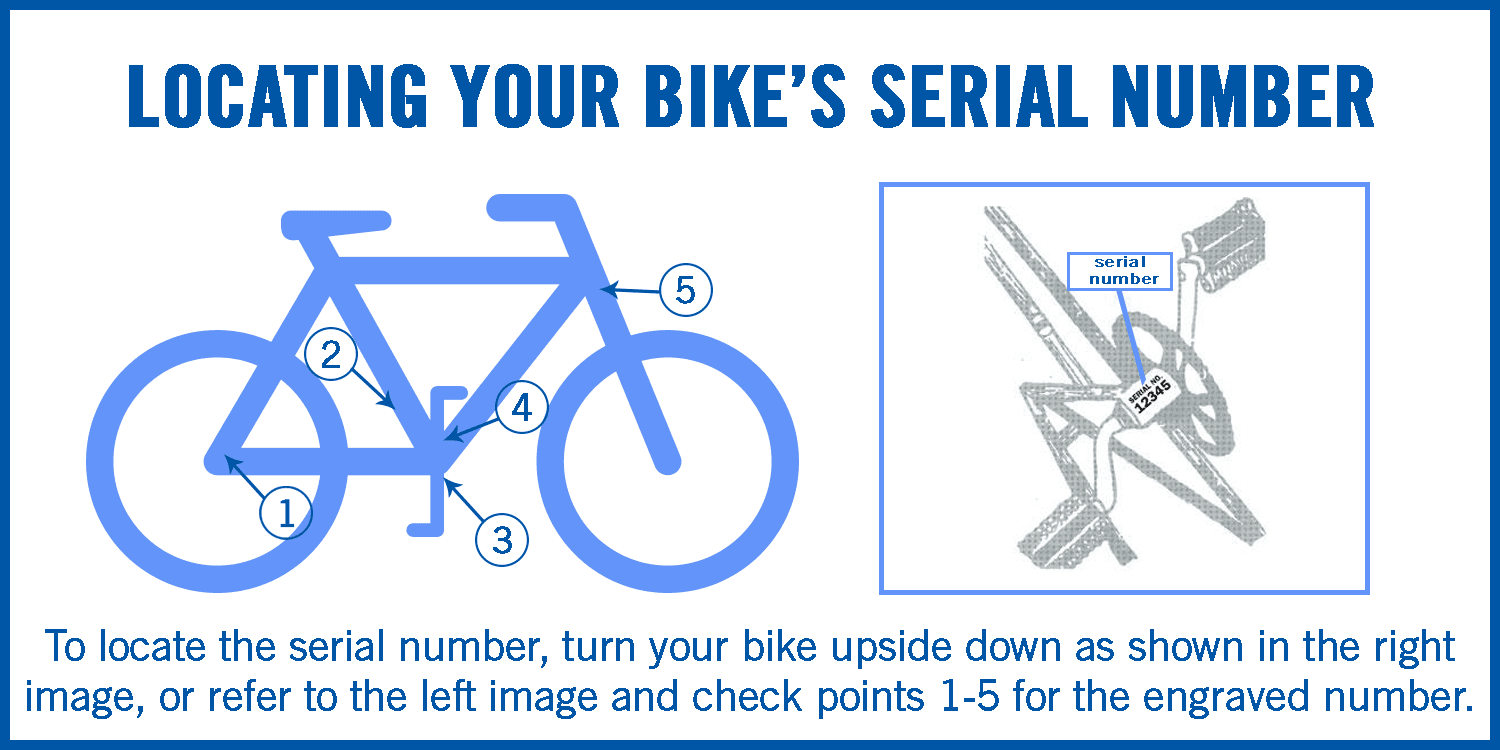 bike serial number guide